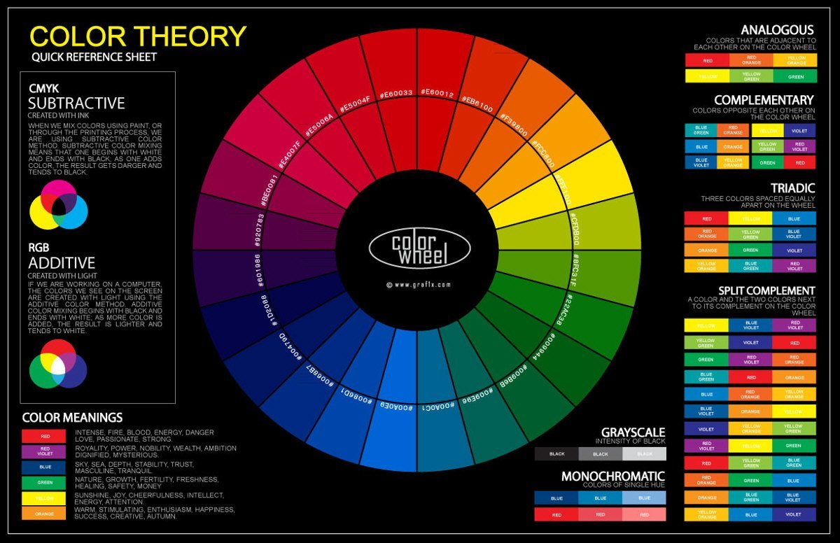color-wheel-poster