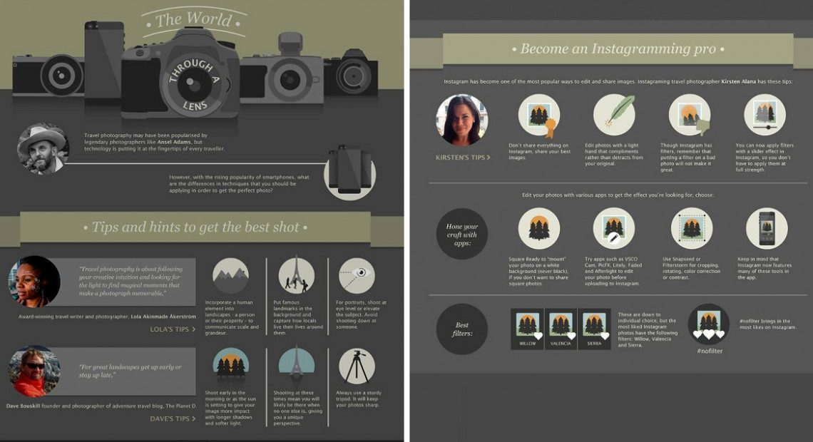 Infographic: The World Through a Lens – Photography Tips